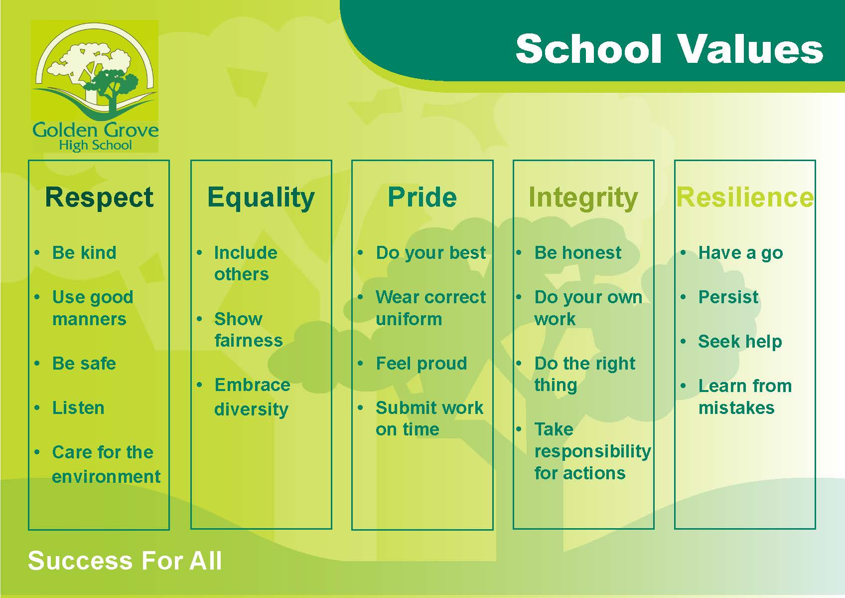 Values Poster Final